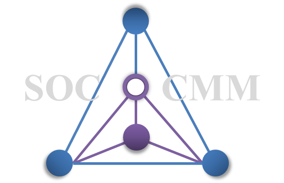 SOC-CMM - Measuring capability maturity in security